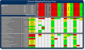 Financial risk assessment key features maxwellsz