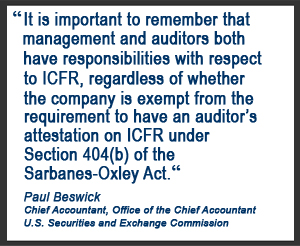 Internal Control Compliance